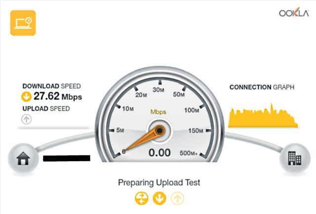 telenet speed en latency test