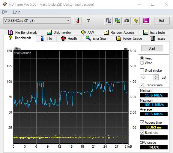 eMMC snelheid hdtune