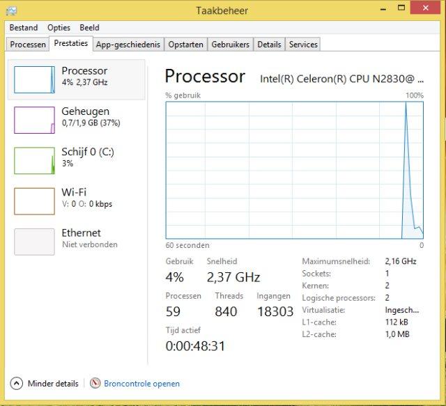 actieve processen na verwijderen software