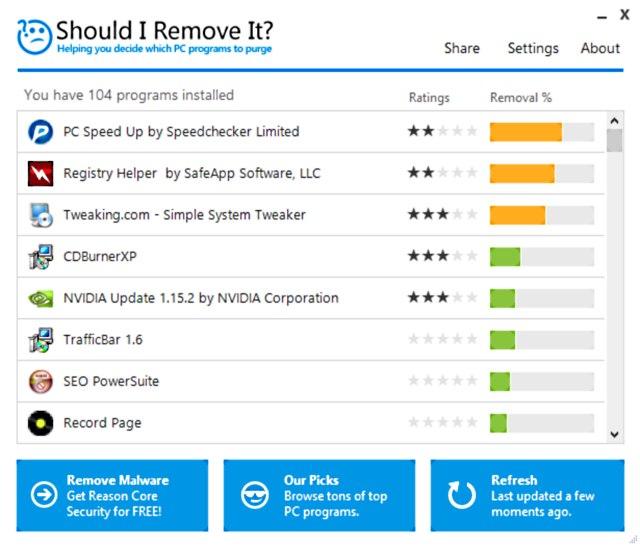 computer opschonen met Should I Remove It