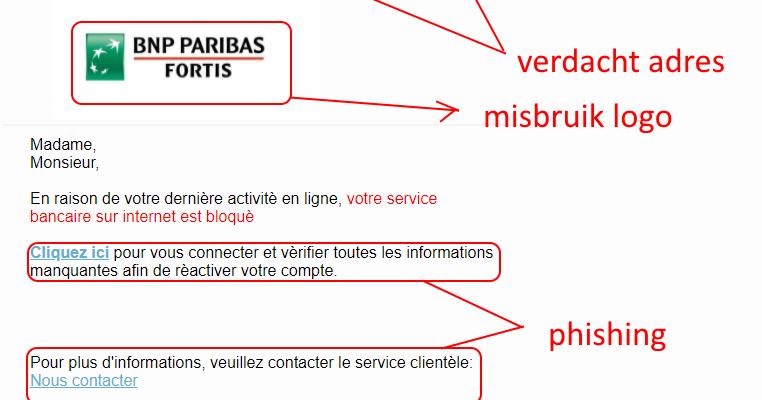 Hackers gebruiken vaak phishing e-mails.