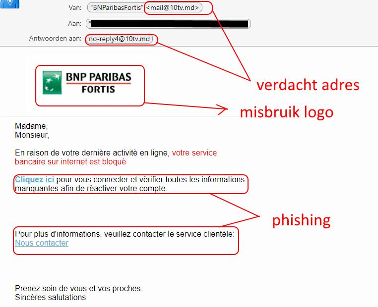 Phishing door hackers. Misbruik logo van BNP Paribas Fortis. Verdacht e-mail adres. Phishing links.